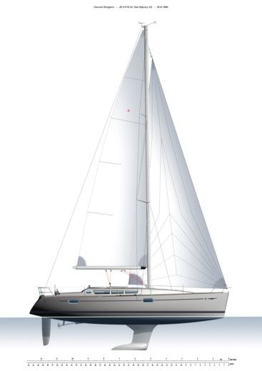 Sailboat Jeanneau Sun Odyssey 42i peer-to-peer