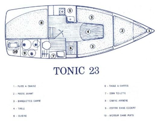 Sailboat JEANNEAU Tonic 23 peer-to-peer